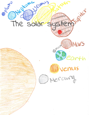 The Solar Systemby Madeline M.